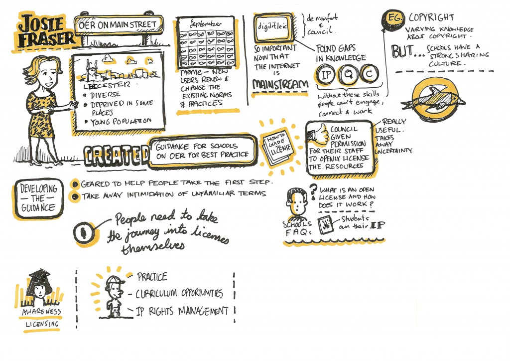 Josie Fraser - OER15 Keynote as drawn by Mearso